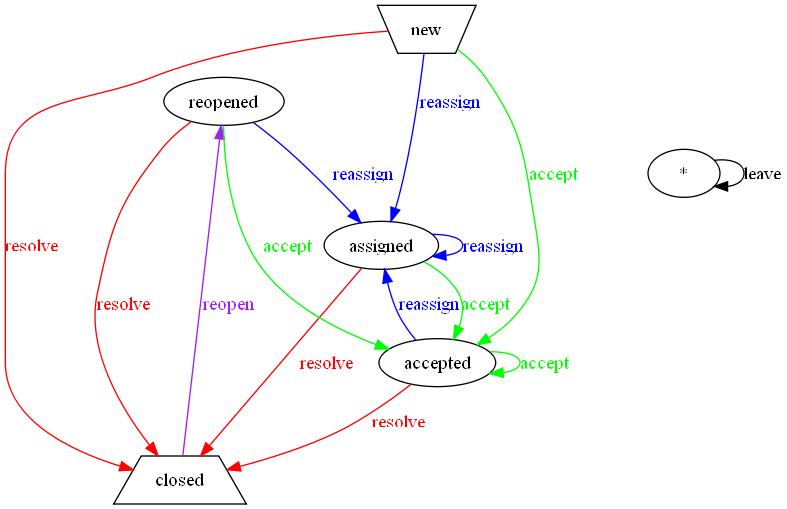basic-workflow.png