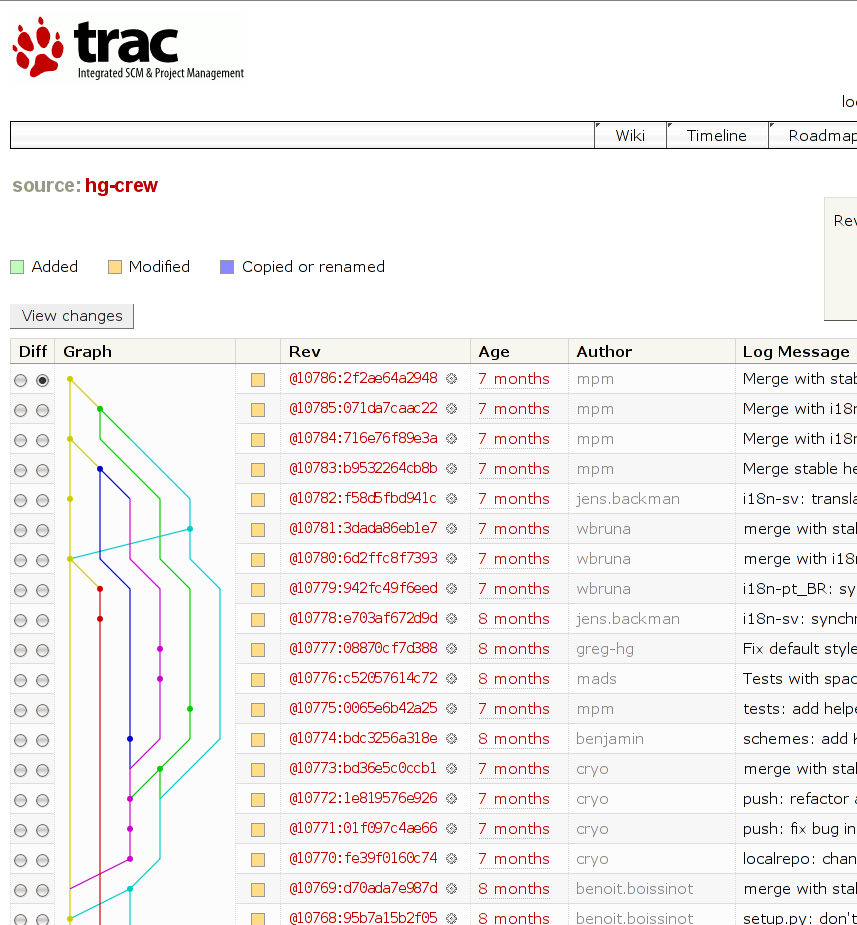 Example log graph (from the hg-crew repository).